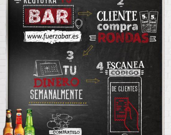 INCABE ayuda a bares y restaurantes a afrontar el cierre temporal con el movimiento #FUERZABAR